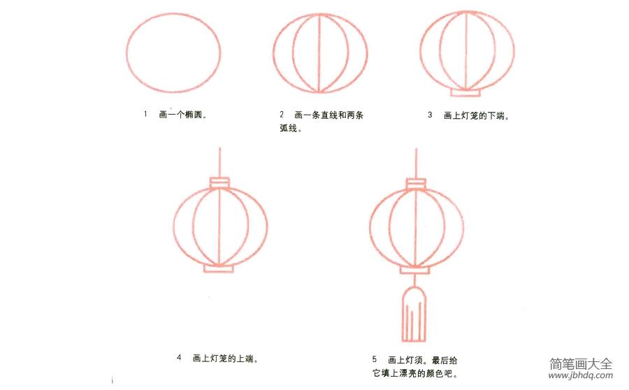 【灯笼画法简笔画图片】节日灯笼简笔画画法