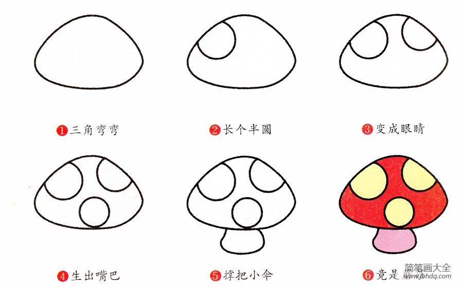 【蘑菇画法简笔画图片】蘑菇简笔画画法
