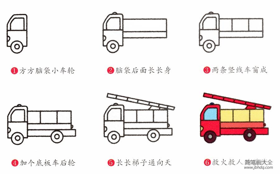 【简笔画消防车的画法】消防车简笔画画法