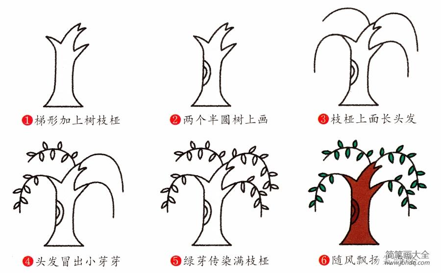 [简笔画柳树的画法]柳树简笔画画法