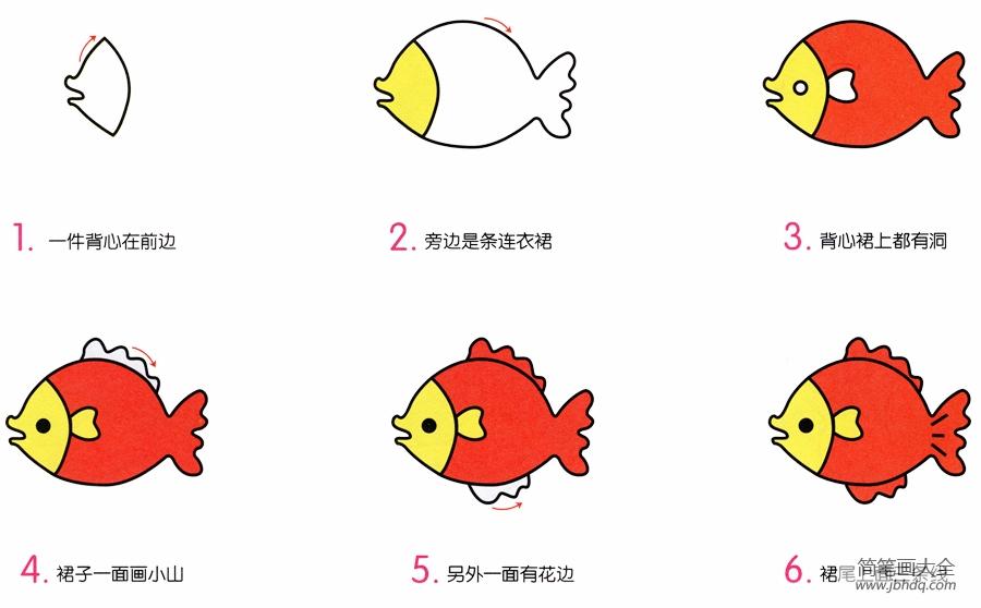 [小鱼的画法简笔画图片]小鱼的简笔画画法