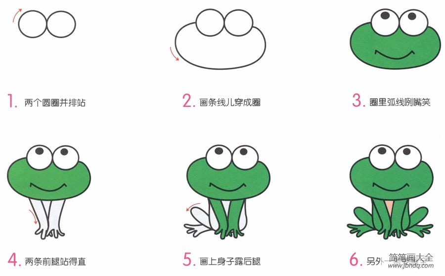 简笔画青蛙的画法|青蛙简笔画画法