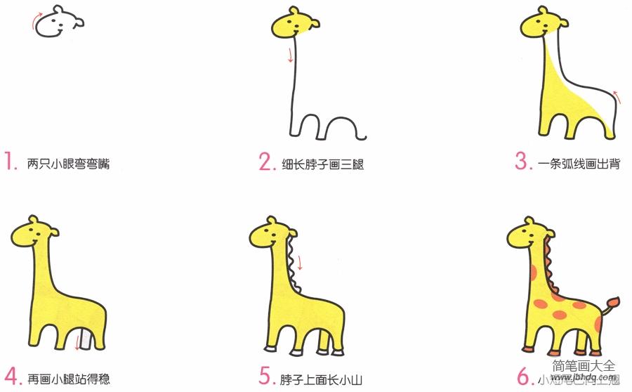 [简笔画长颈鹿的画法]长颈鹿简笔画画法