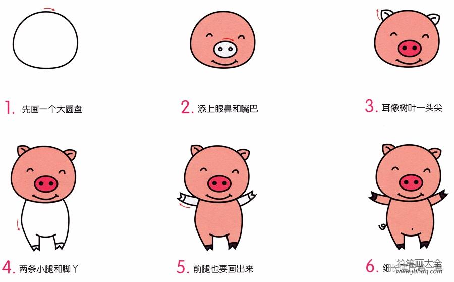 【小猪佩奇的画法简笔画】小猪简笔画画法