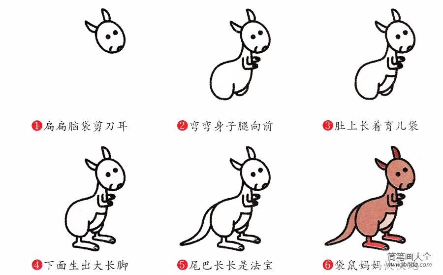 [袋鼠简笔画图片]简笔画袋鼠的画法