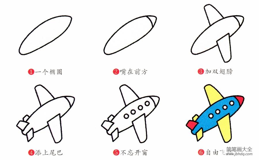 [简笔画飞机的画法步骤]可爱飞机的简笔画画法