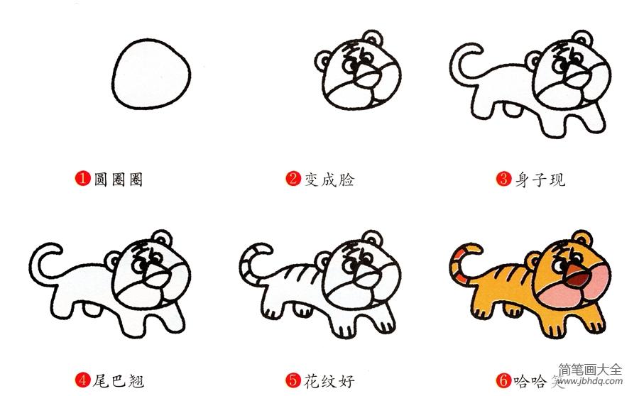 【简笔画老虎的画法步骤图】老虎简笔画画法