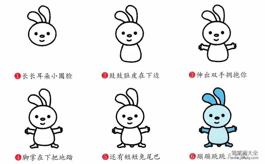【兔子简笔画画法步骤】兔子简笔画画法