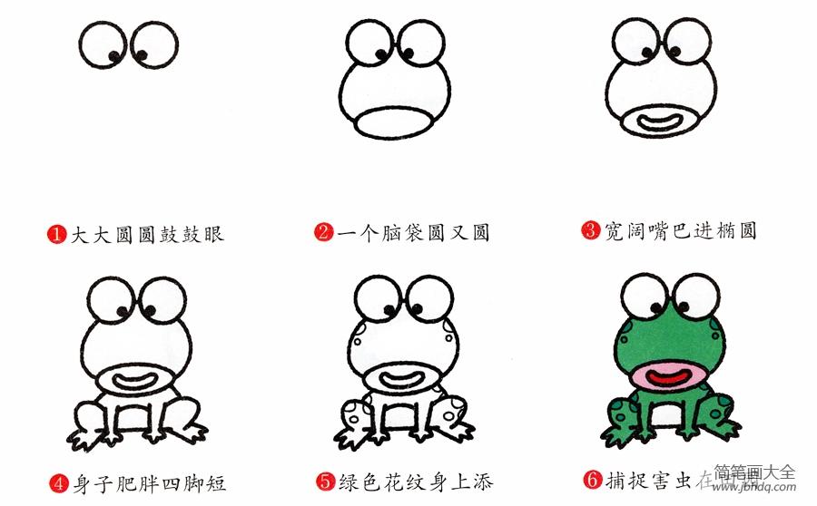 简笔画青蛙的画法_青蛙简笔画画法