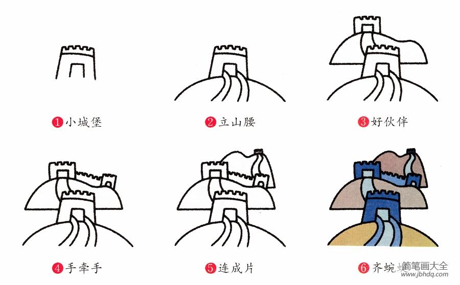 简笔画鸟的画法最简单_简单的长城简笔画画法