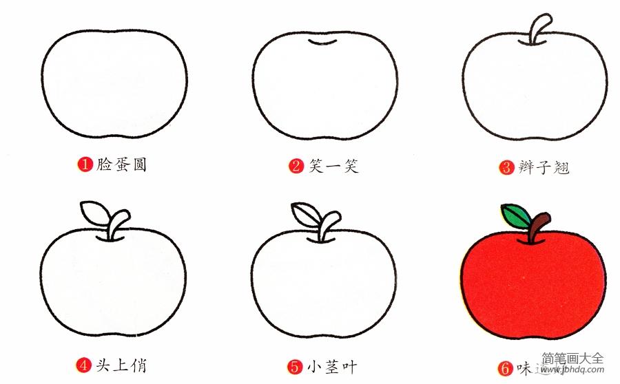 [苹果简笔画画法步骤]苹果简笔画画法