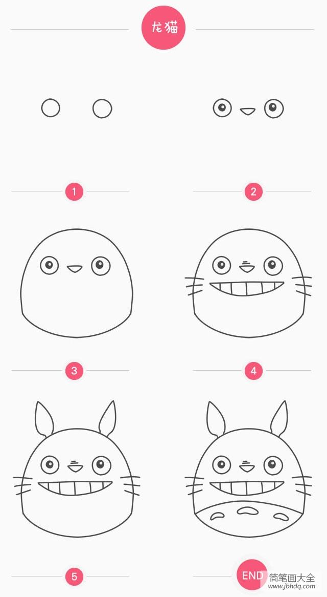 简笔画龙猫的画法 龙猫简笔画画法 儿童蜡笔画 百人简笔画 儿童简笔画图片