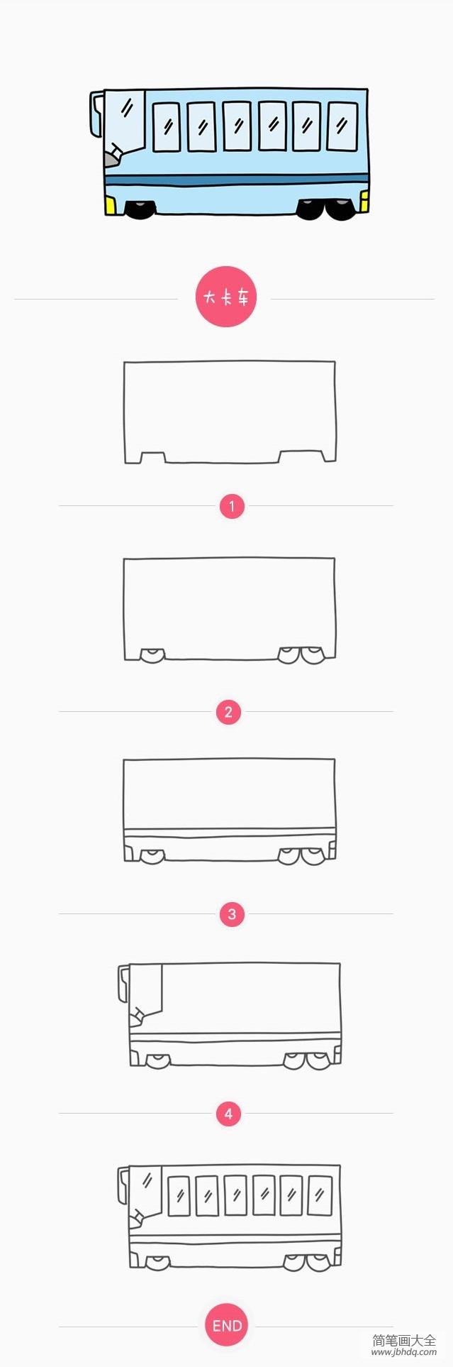 公共汽车简笔画画法