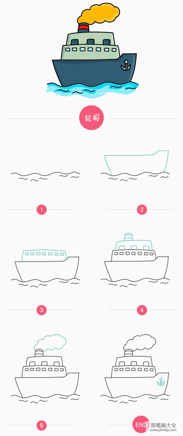 如何画轮船